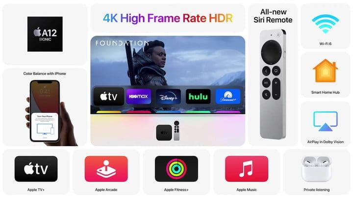 Présentation de l'Apple TV 4K